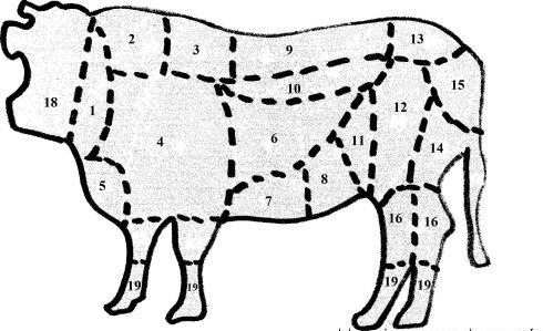 老北京烤肉的历史